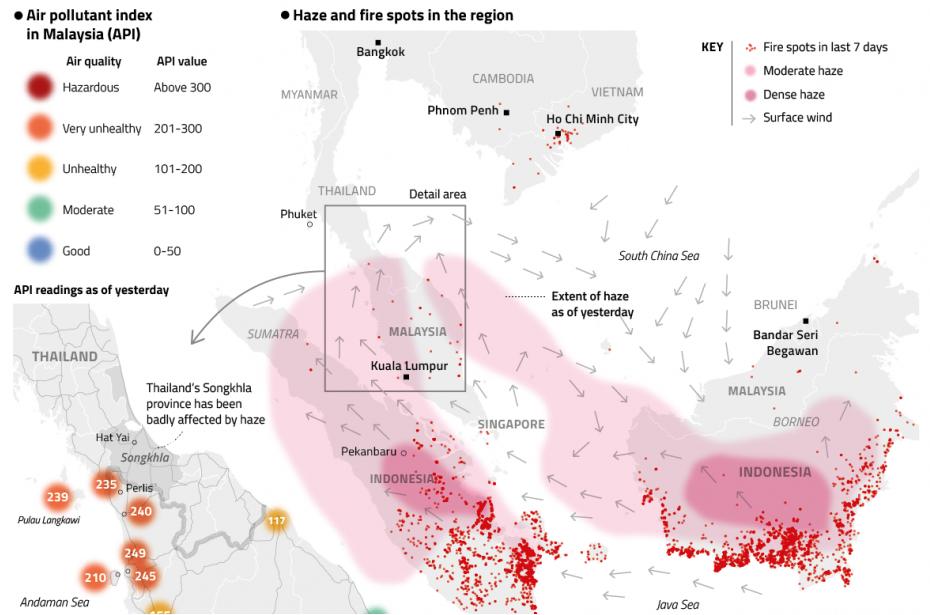 Brandrodungen verursachen verheerende Dunstglocke über Südostasien