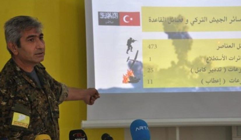 """""""Die Türkei begeht diese Verbrechen vor aller Welt"""""""
