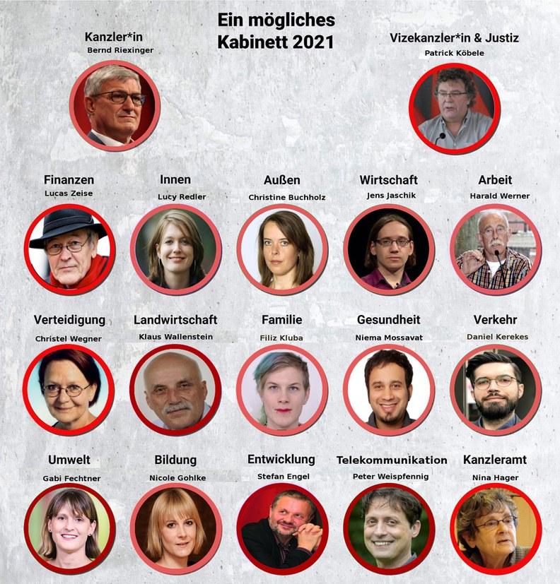 Regierung 2021 mit MLPD-Ministern?